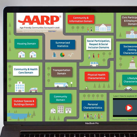 AARP - Custom Template