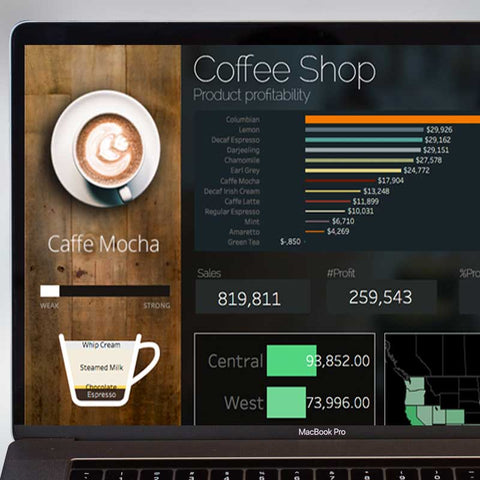 Coffee Shop - Custom Template