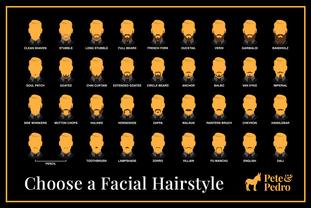 Choose a Facial Hairstyle