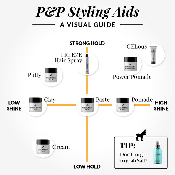 Hold vs Shine Hair Styling Products