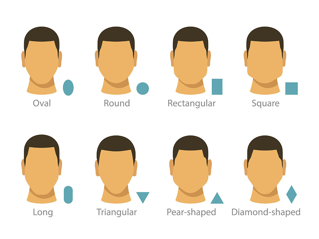 Male face types