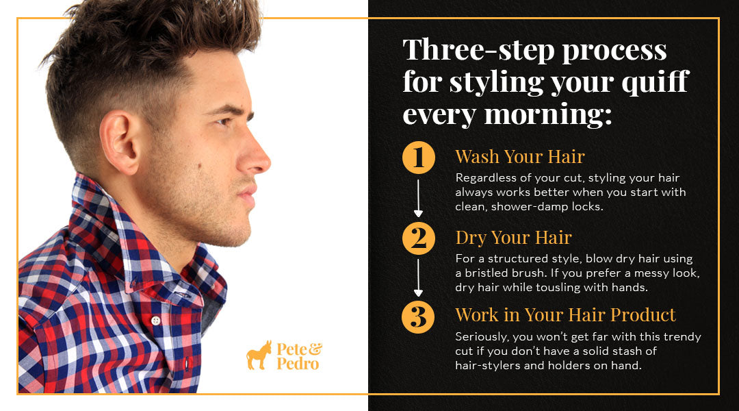 three step quiff styling process graphic