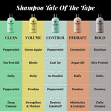 Men's Shampoo Types