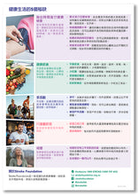 About Stroke fact sheet (Chinese Traditional)