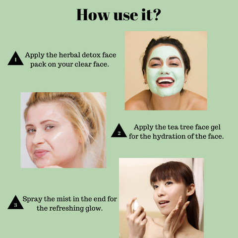 How to use acne kit
