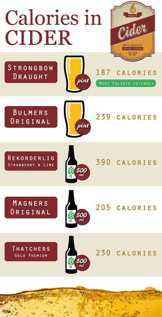 calories-in-cider
