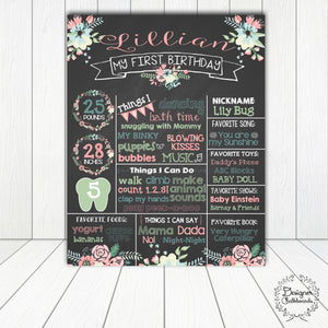 Shabby Flowers Birthday Chalkboard Sign