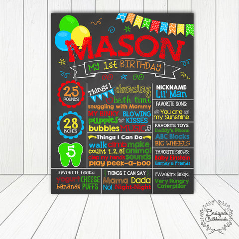 Balloons Birthday Chalkboard Sign