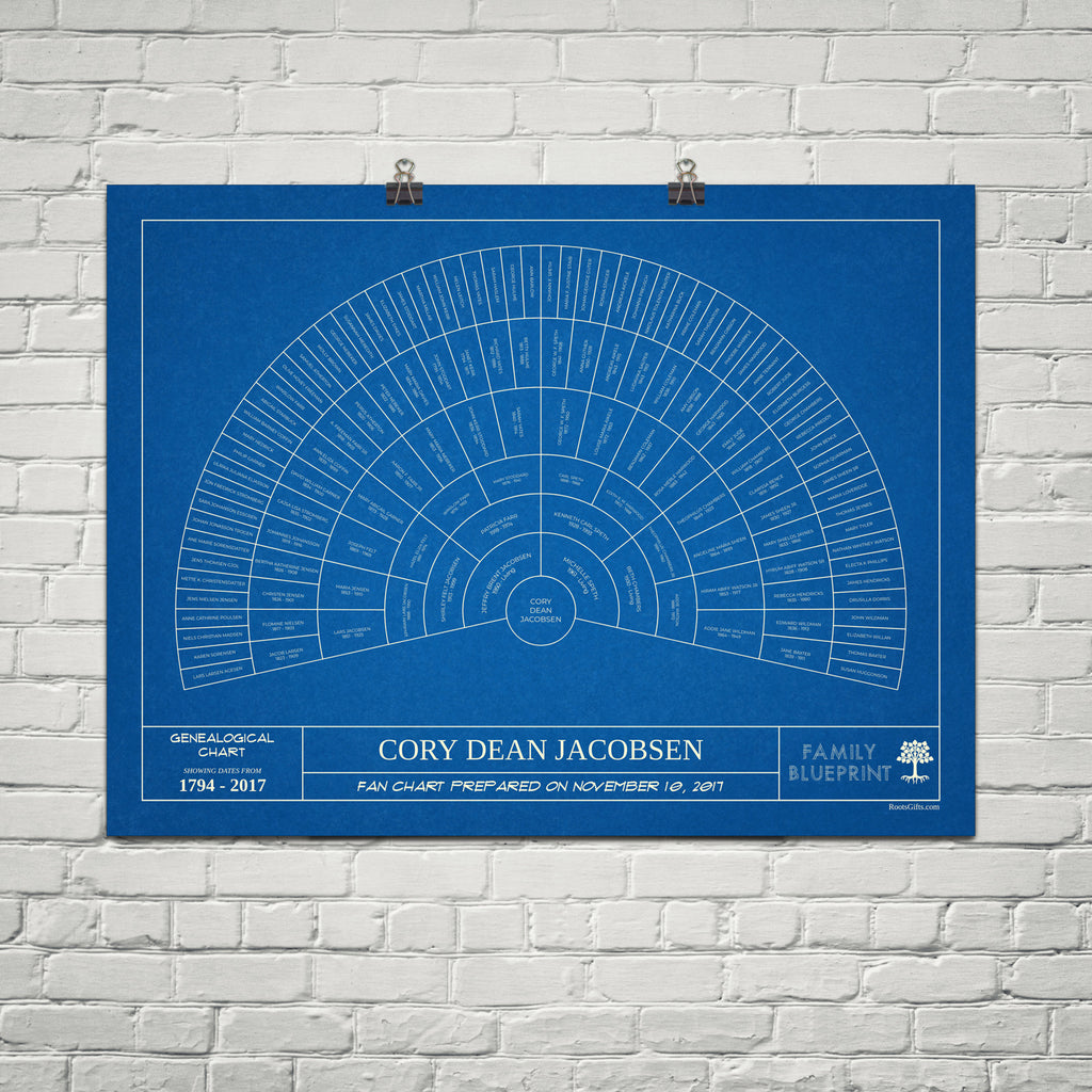 Family Blueprint Family Tree Poster