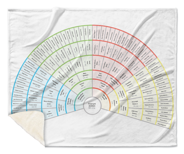 FamilySearch Fan Chart Plush Fleece Blanket