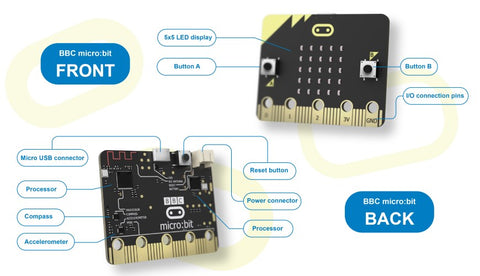 BBC micro:bit from PMD Way
