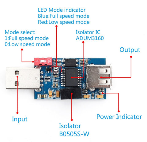 USB Isolator - Isolated Low and Full Speed USB from PMD Way with free delivery worldwide