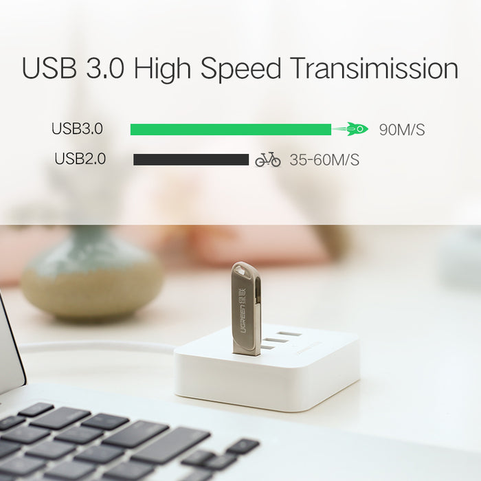 Lightning Connector USB Flash Drive 32/64 GB