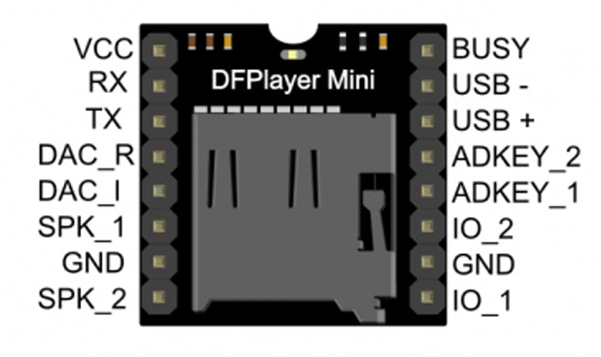 Build an MP3 or WAV audio player using Arduino and more with DFPlayer Mini MP3 Player Module from PMD Way with free delivery, worldwide