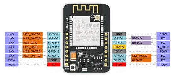 Compact ESP32 Development Board with OV2640 2MP Camera from PMD Way with free delivery worldwide