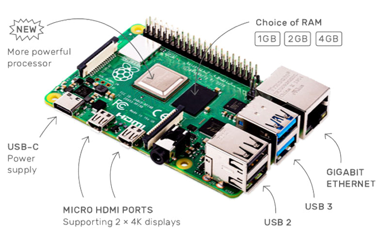 Raspberry Pi 4 Model B Starter Kits