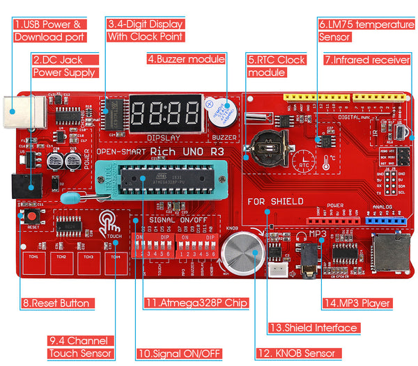 Learn about Arduino with the Multifunction Development Board Kit for Arduino from PMD Way with free delivery, worldwide