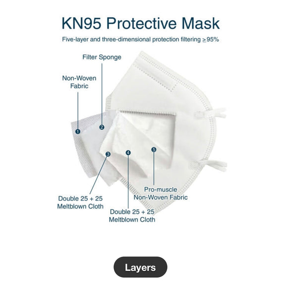 kn95 protection mask (10ea)