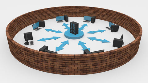 Network Firewall Security Next Generation Firewall Network - Devices Inc