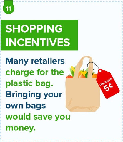Cotton Bags Enhances the Prospect of Shopping Incentives