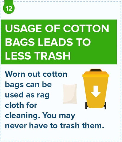 Cotton Bags Mean Less Trash