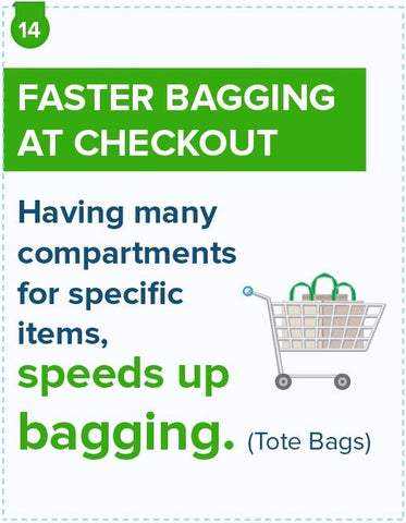 Reusable Cotton Bags Speed Up Bagging at Checkout