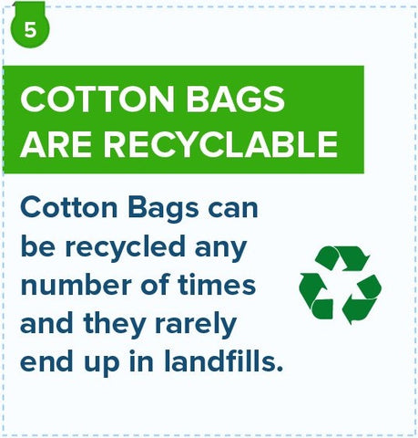 cotton bags are recyclable