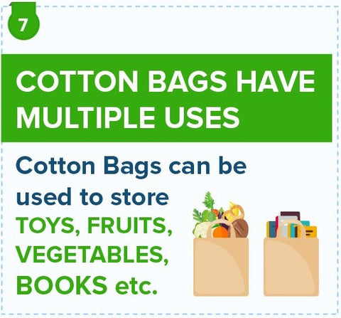 Multiple Uses of Reusable Cotton Grocery Bags