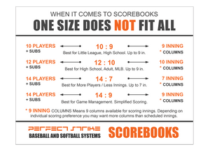 Perfect Strike Softball SCOREBOOK with Rules and Scoring Instructions. 14:7