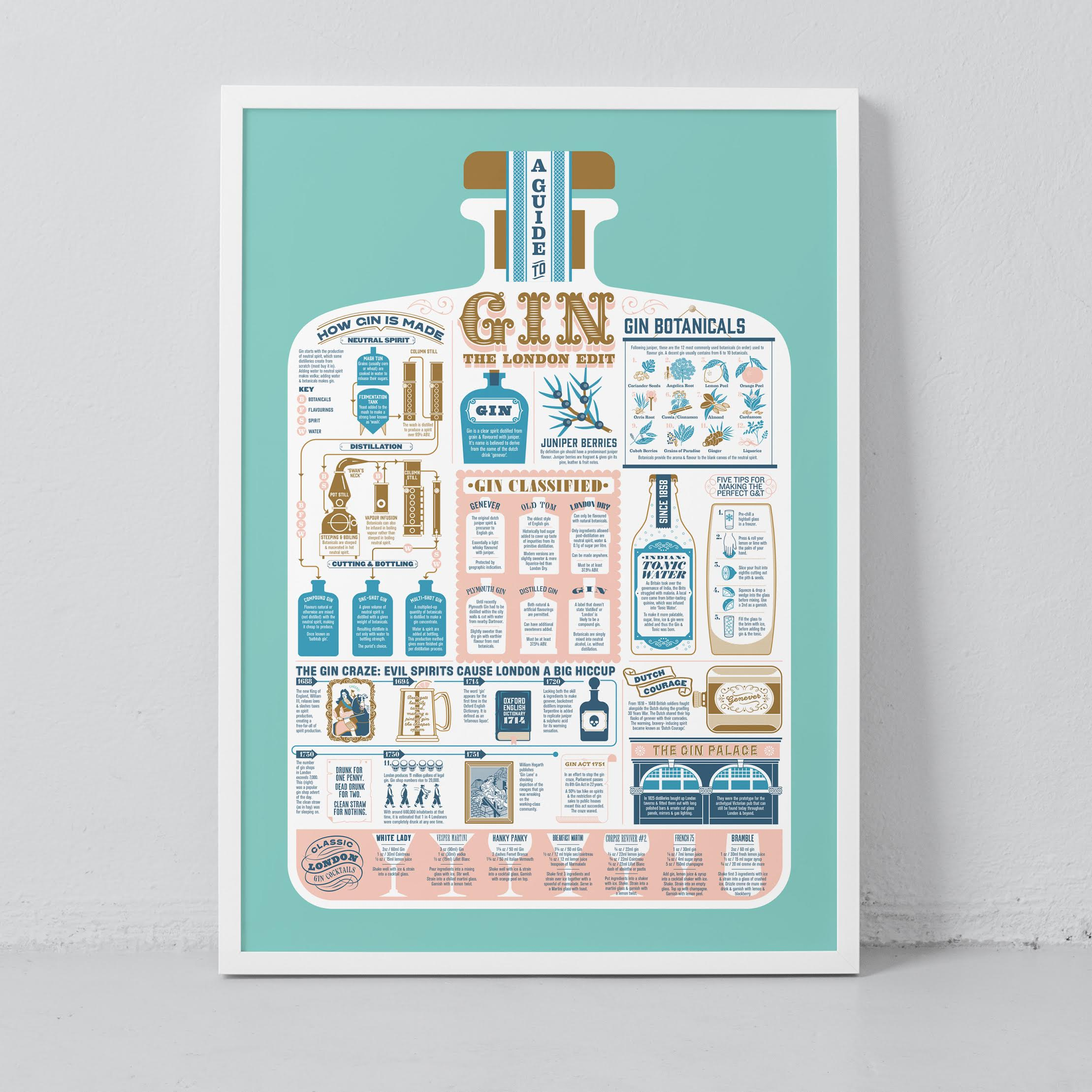 A Guide To Gin (London Edit) Print
