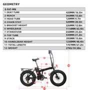 EUNORAU 48V500W12.5Ah 20'' Foldable Fat Tire Step Over Electric Bike For Man