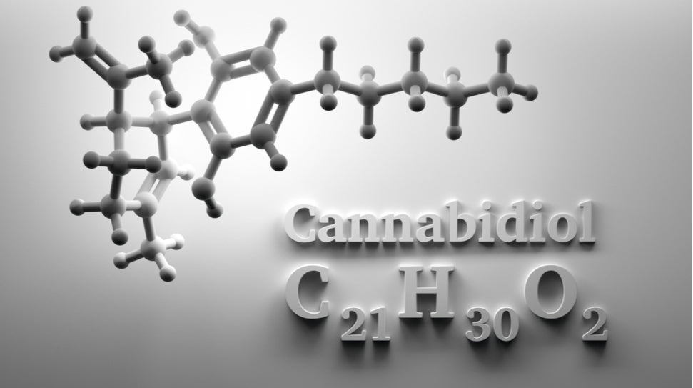 SEVEN OF THE MOST IMPORTANT CANNABIS COMPOUNDS