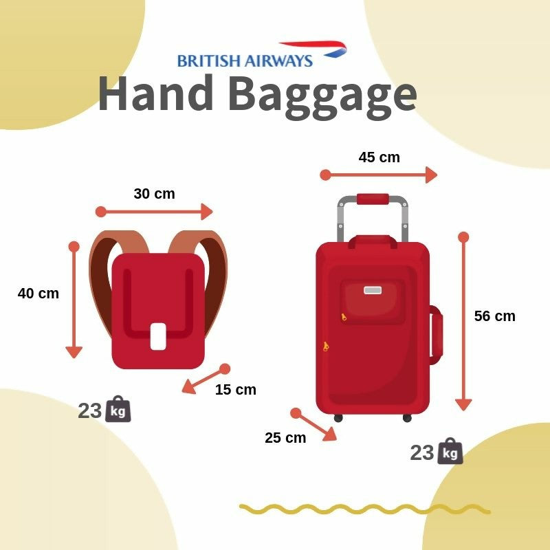 2019 British Airways Baggage Allowance and Fees