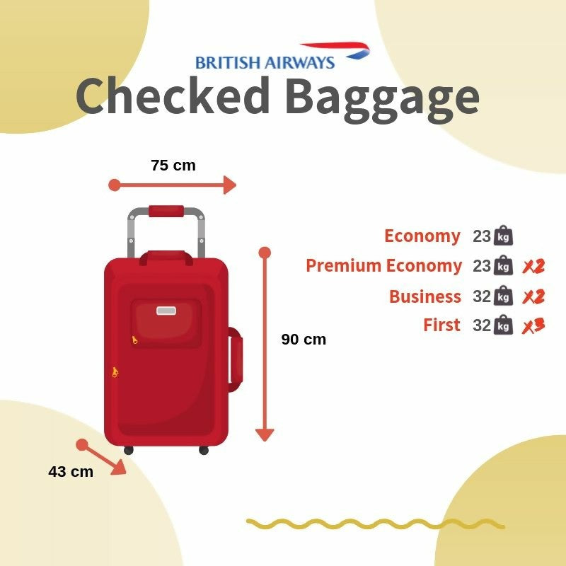 2019 British Airways Baggage Allowance and Fees 2