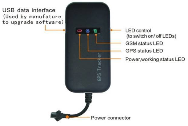 4 band Car GPS tracker