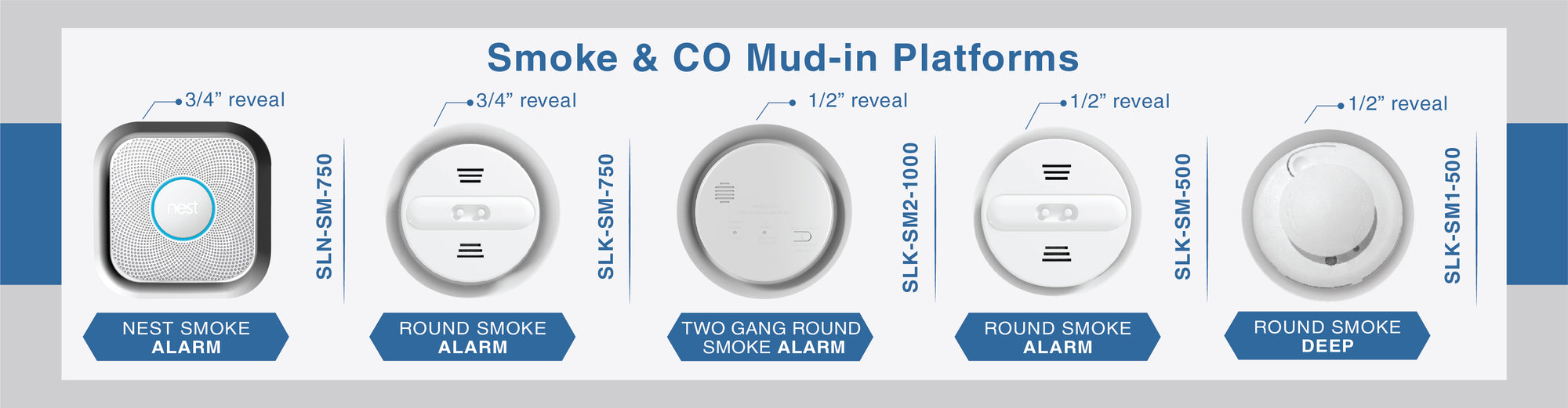 Smoke & CO Mud-in Platforms
