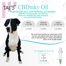 CBDinky Oil. 1000mg of 100% THC Free, Human Grade, Pet CBD Oil.