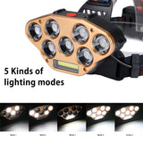 2*18650 Battery Flashlight Forehead 30000 LM Head Torch 5 Modes Headlights