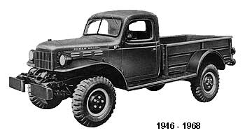 Dodge Power Wagon Stamps