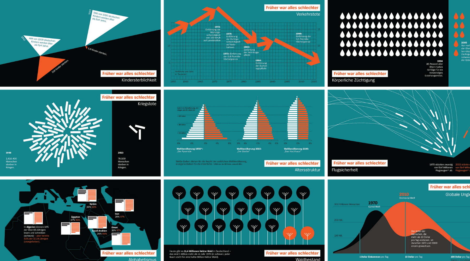 FRESH List of Data Visualization Blogs and Sites For Guest Posting wallpaper