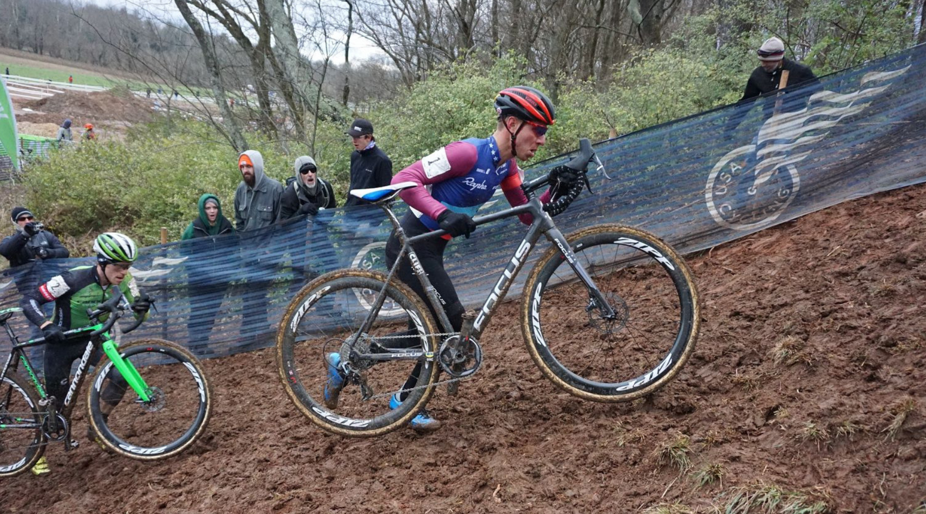 NEW List of cyclocross blogs and Sites for Guest Blogging wallpaper