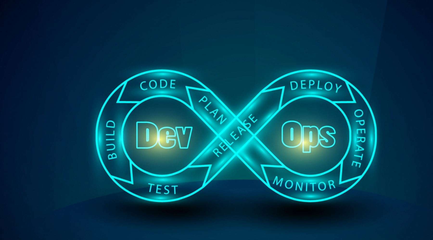 UPDATED List of Devops Blogs and Websites For Guest Blog Posts wallpaper