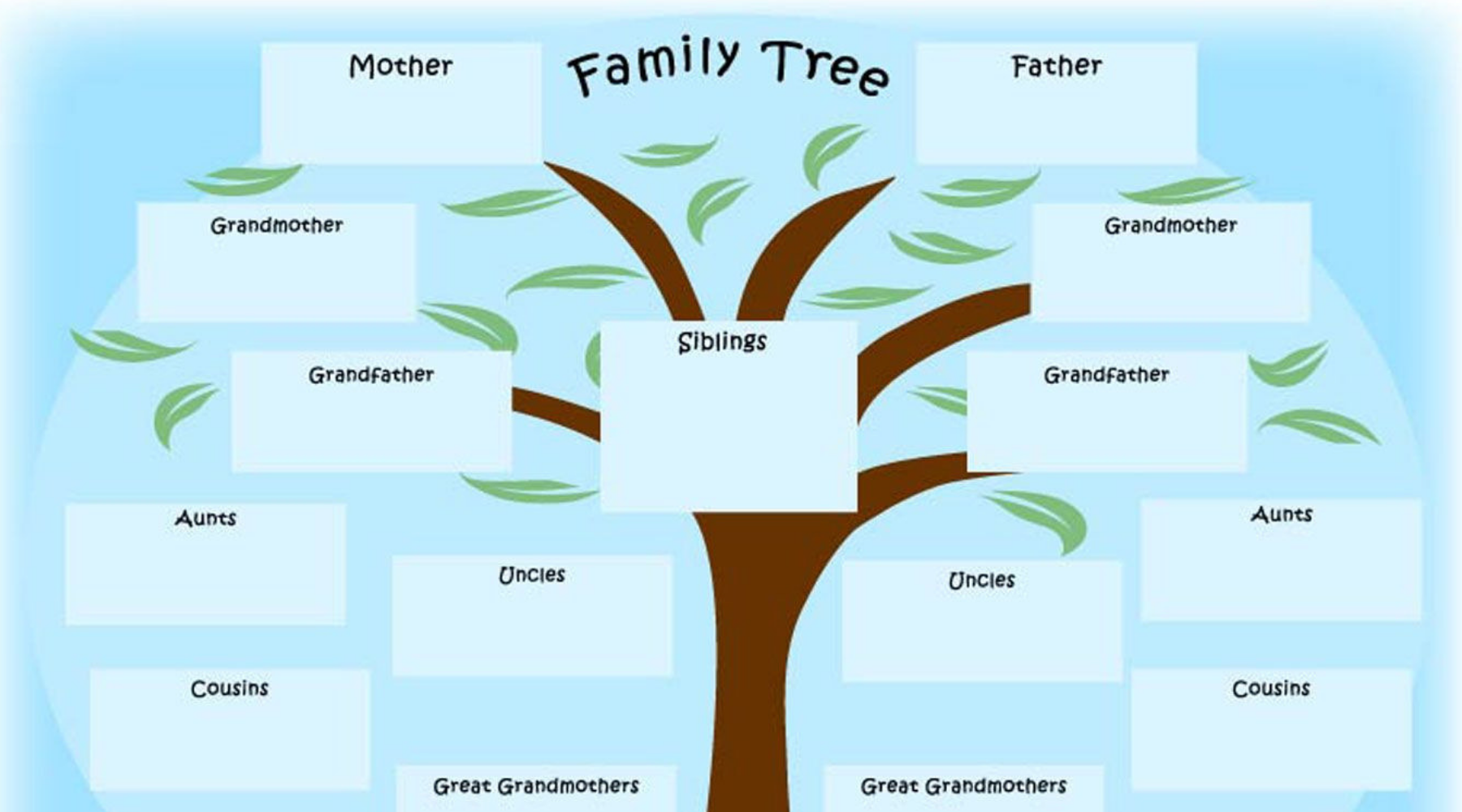 UPDATED List of Family Tree Blogs and Sites that Accept Guest Posts wallpaper