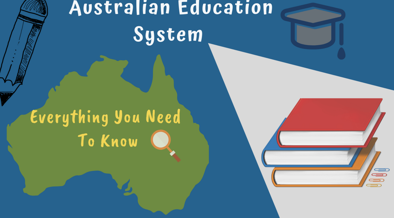 UPDATED List of Australian Education Blogs and Sites For