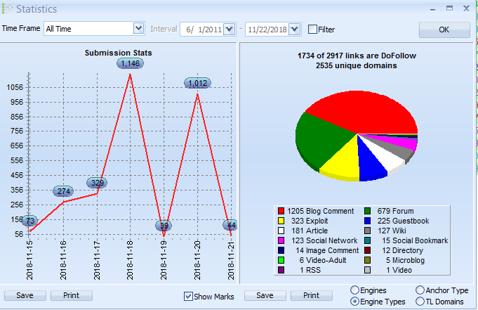 17 GSA Search Engine Ranker Main View Show Diagram Statistics