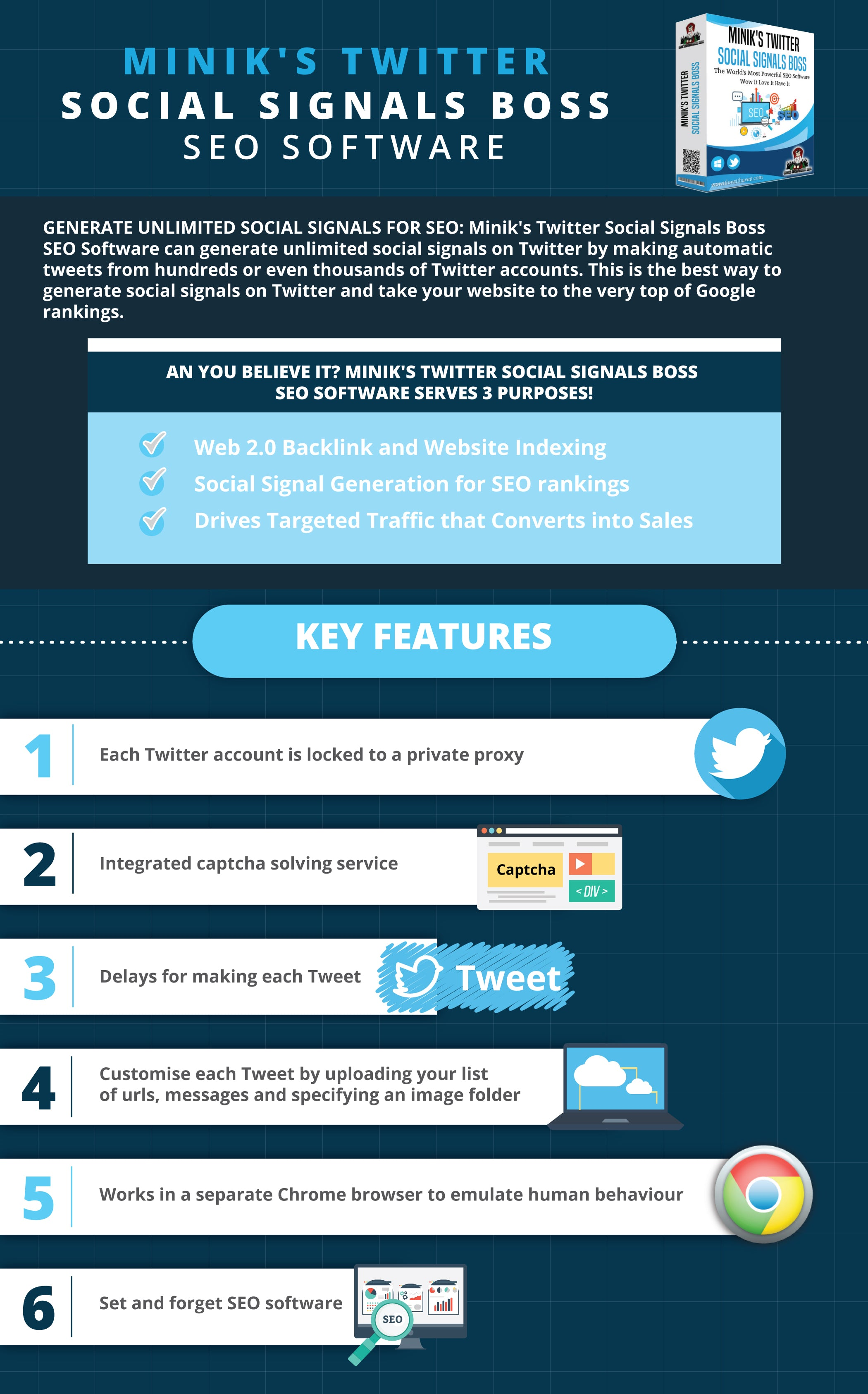 MINIK'S TWITTER SOCIAL SIGNALS BOSS SEO SOFTWARE USER GUIDE
