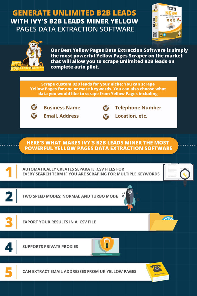 infographic yellow pages