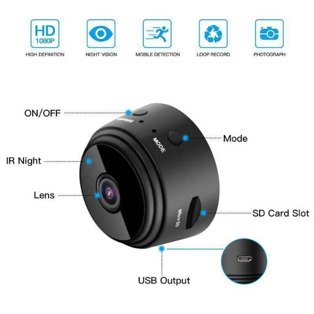 TINYCAM™ : Remote monitoring camera