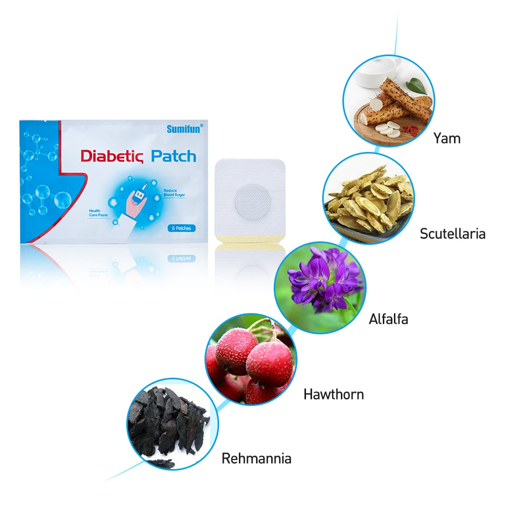 DIATCH™: Diabetic Patch Treatment
