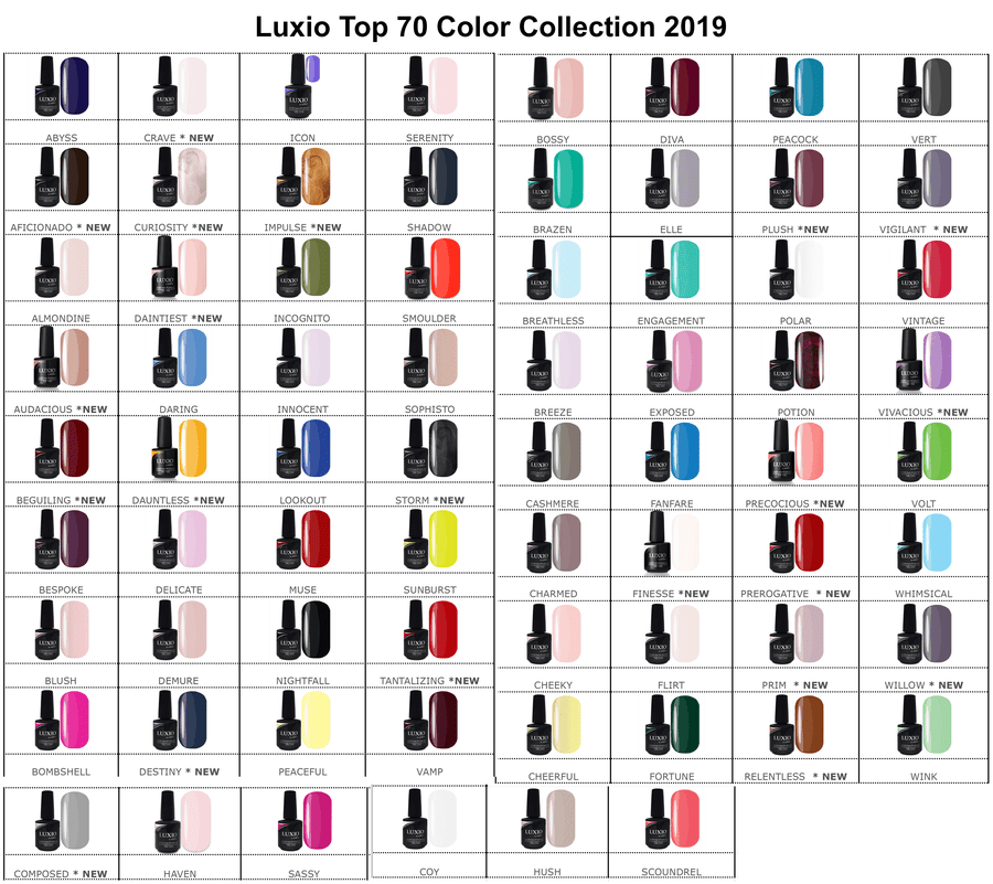 Luxio Top 70 Colour Starter Collection-Gel Essentialz